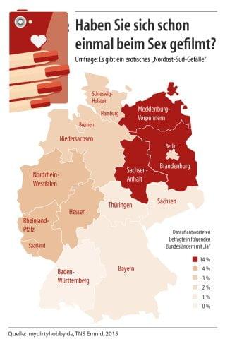 30102180,32137192,highRes,Grafik_Ostdeutsche+filmen+sich+gern+beim+Sex_Credit_mydirtyhobby_de