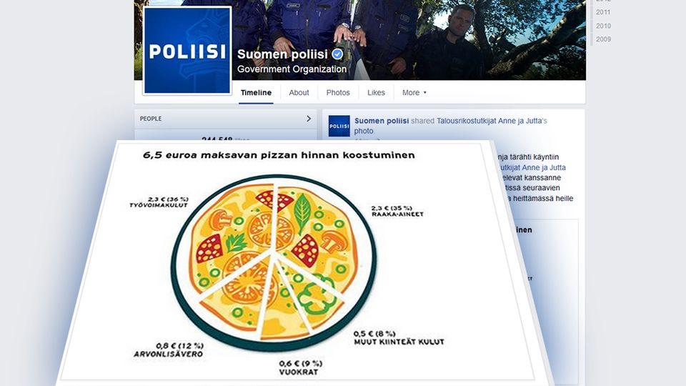 12_10 poliisipizza