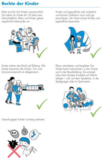 Grundlagen für das Zusammenleben