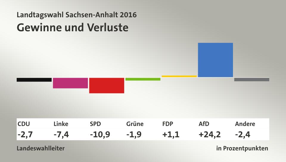 製圖:德國 ARD