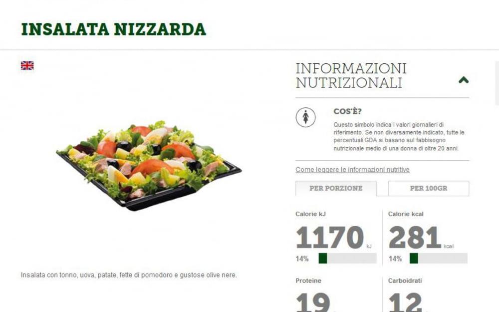 義法兩國因「尼斯沙律」有無薯仔再起網上罵戰