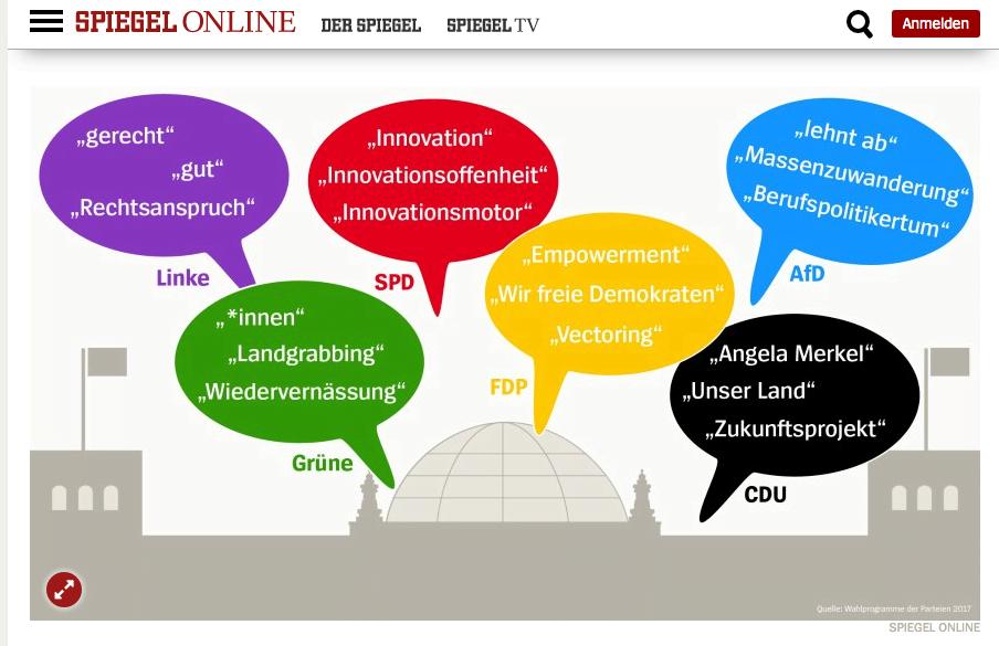 德國政綱分析 默姨姨黨用懷舊口號 其他黨充滿「官僚謎語」?