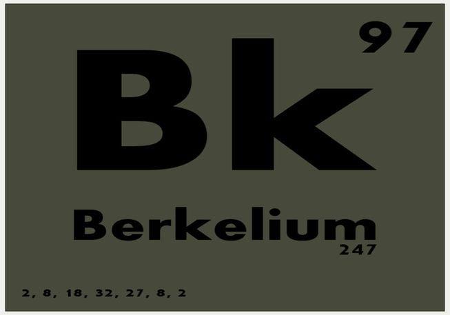 柏克萊加州大學校慶 展示學校科學成果 竟然寫錯化學元素