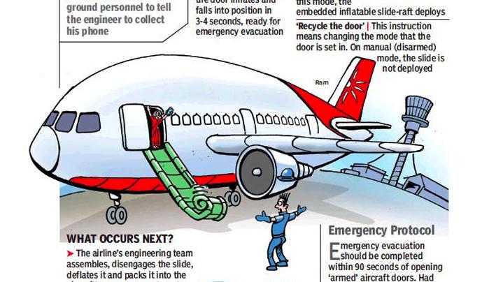 印度航空客機還手機俾地勤 點知開著緊急制開動充氣梯?