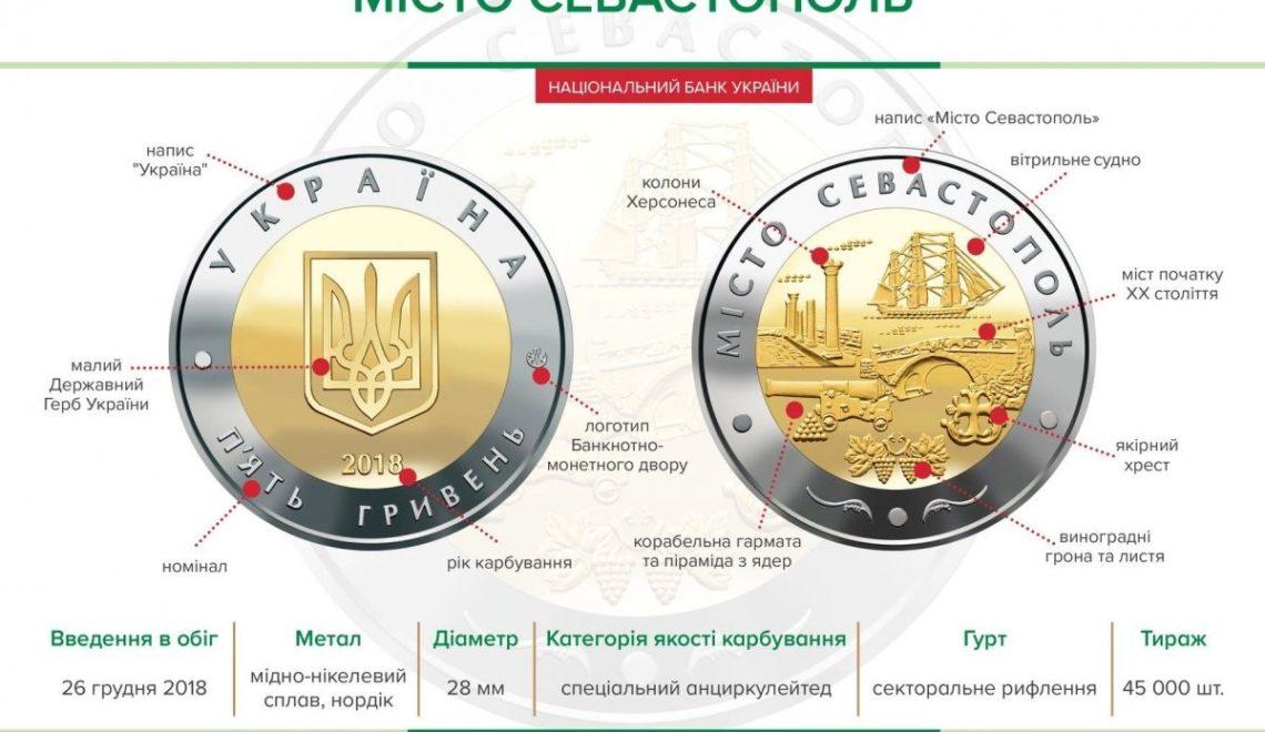 烏克蘭出城市紀念幣 但城市已經被露西亞「吞併」
