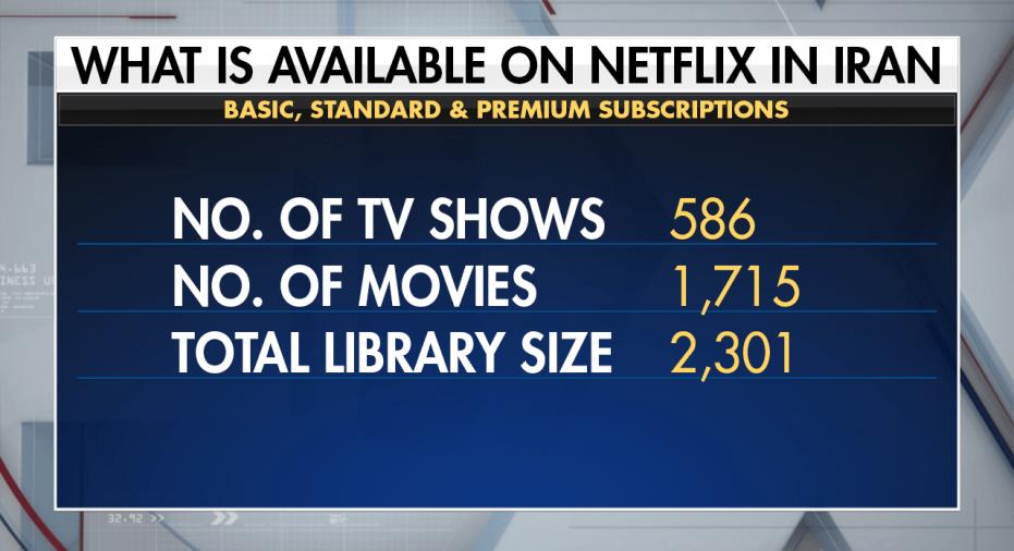 Netflix 睇片數只比伊朗多少少 丹麥人超崩潰